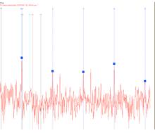 courbes vibrations